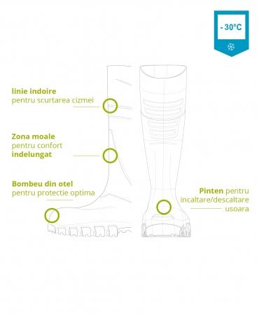 Cizme protectie Bekina StepliteX StormGrip, O4, bleumarin/portocaliu, detalii tehnice