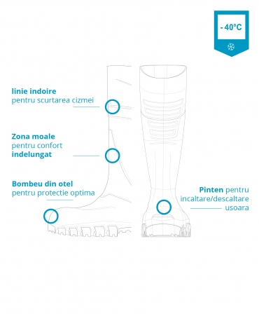 Cizme protectie Bekina StepliteX ThermoProtec, S5, portocaliu/albastru, detalii tehnice