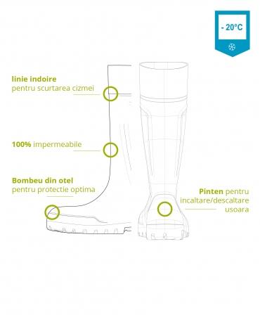 Cizme protectie Bekina Steplite EasyGrip, S5, verde/negru, detaliu grafic