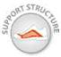 Structura sustinere